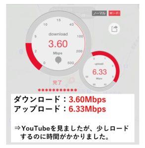 ファミマWi-Fiのスピードテストの画像