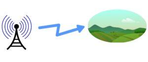 田舎に電波が入っていることを確認するのアイキャッチ画像